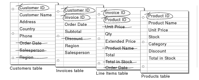 About Planning A Database