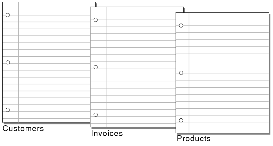 Planning a relational database